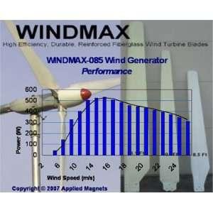 Wind Turbine Generator Blades 9.2 Feet 2.8 meters diameter w/HUB