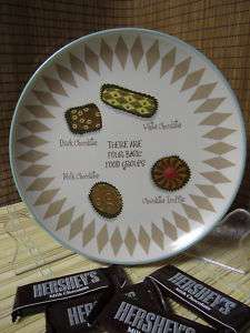 HL Collector Plate Chocolate Humor Four Food Groups Friend Valentine
