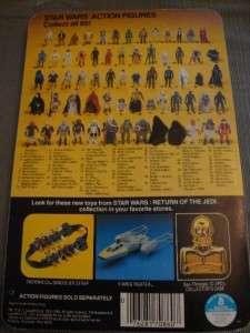 This item is a Vintage Star Wars ROTJ Luke Skywalker Jedi Knight Blue
